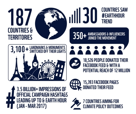 Earth Hour infographic.jpg